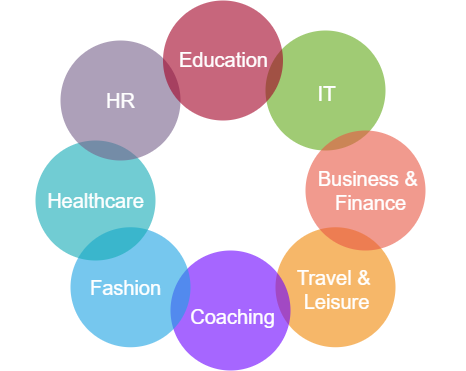 Circle with 8 industries: education, IT, Business & Finance, Travel & Leisure, Coaching, Fashion, Healthcare and HR